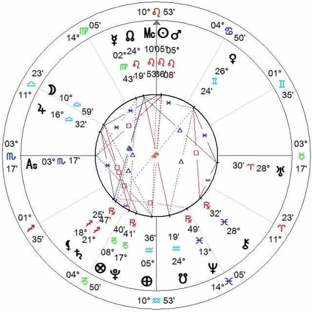 Zodiac ou la voie de l'existence